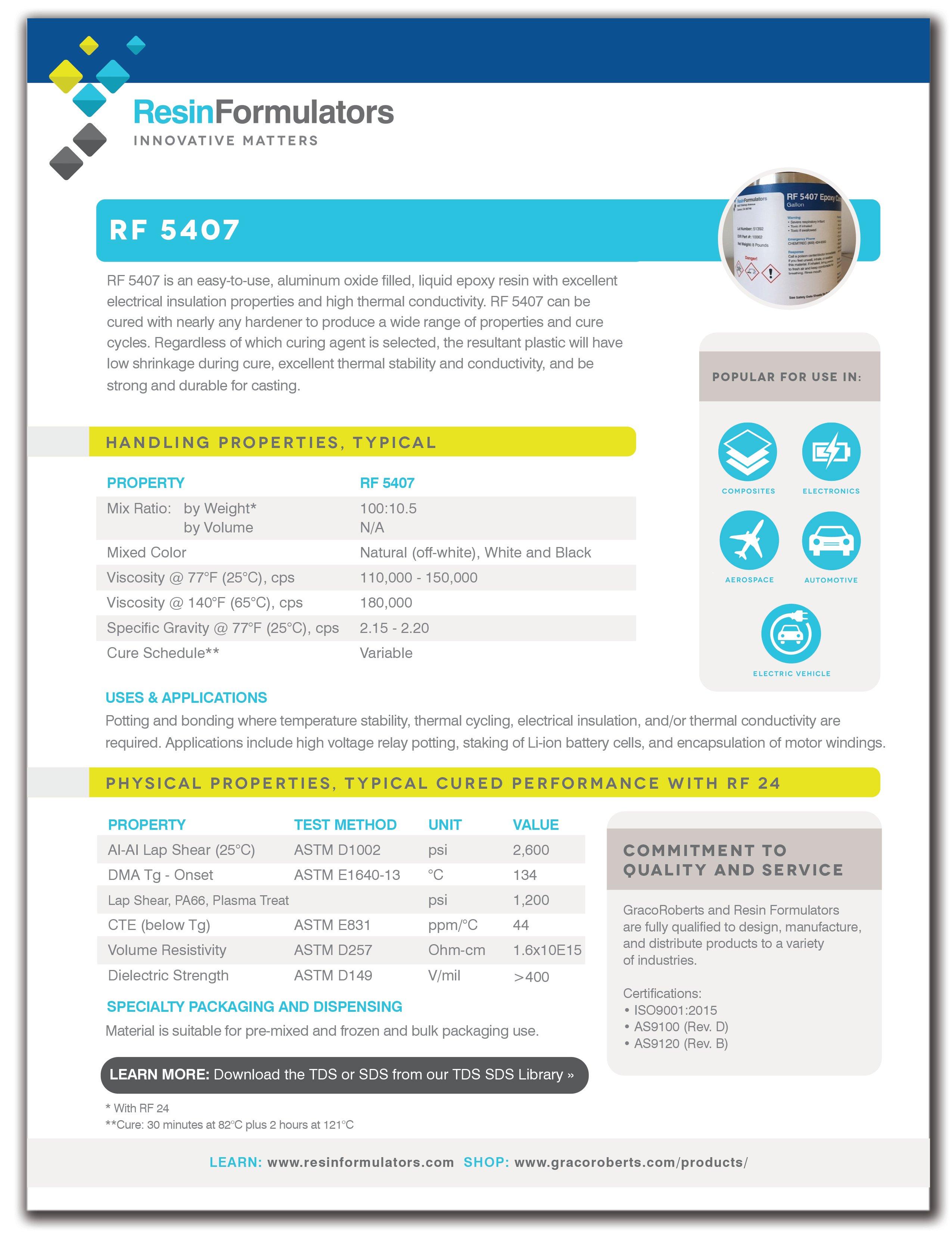 Product RF 5407